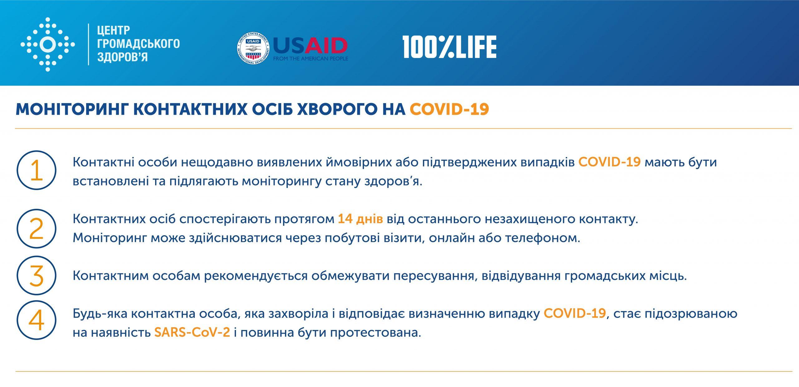 Моніторинг контактних осіб хворого на COVID_19